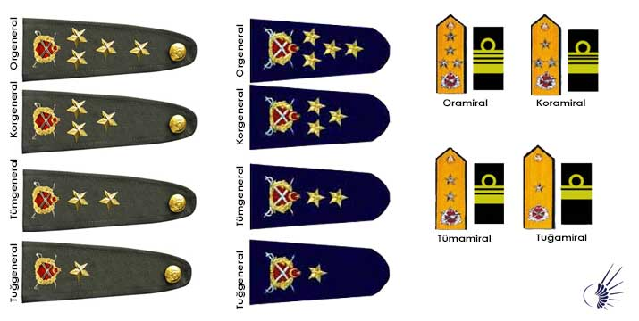 General Rütbe İşaretleri