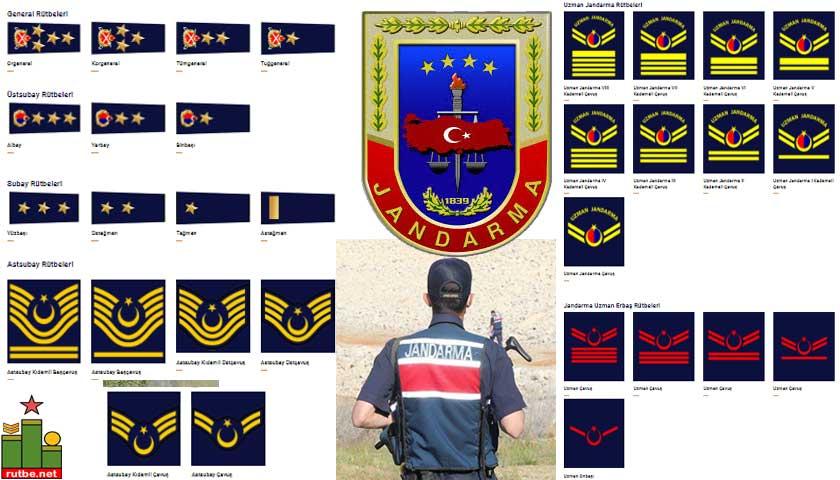 Jandarma rütbeleri